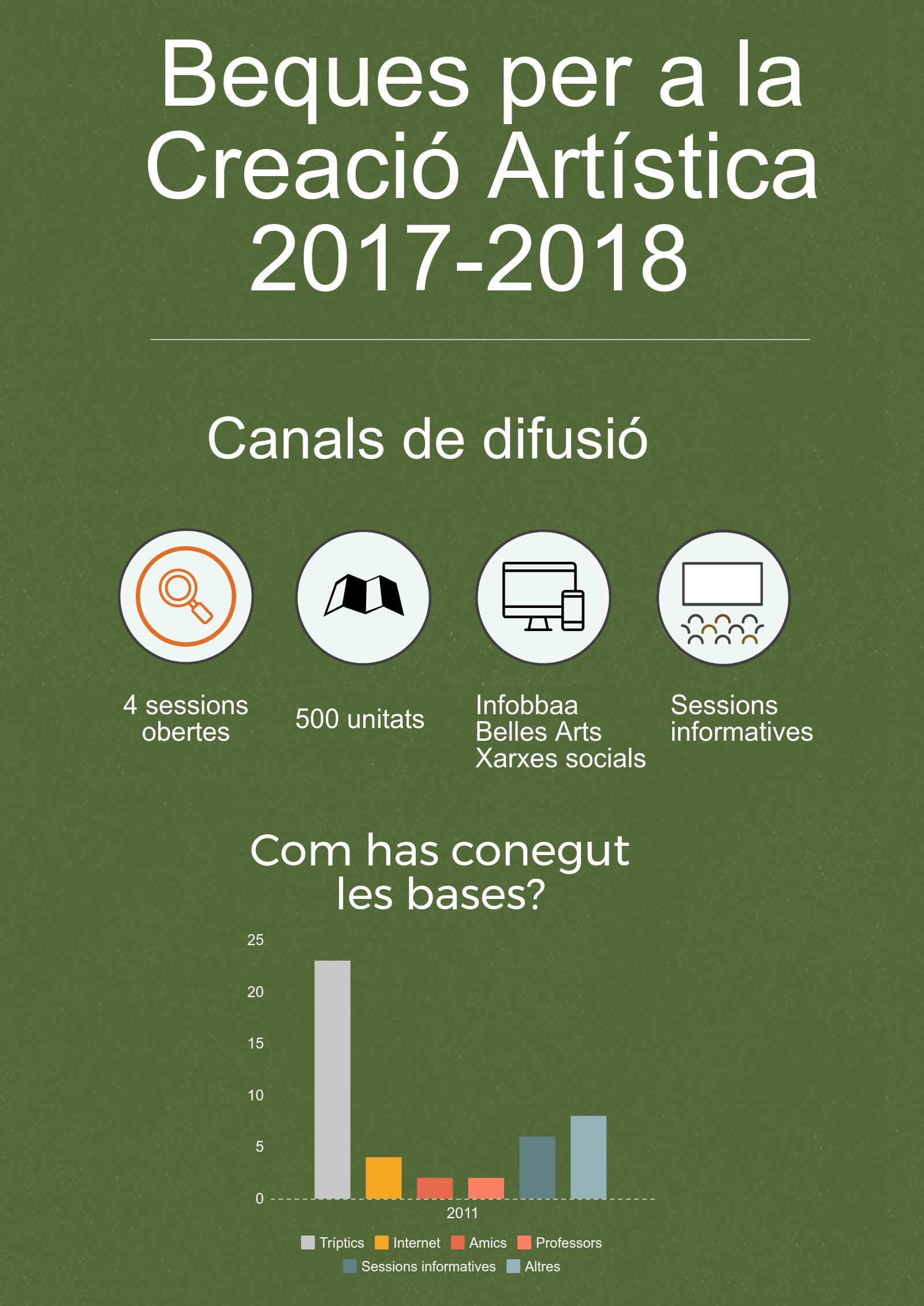 Infografia 1 Fundacio Guasch Coranty